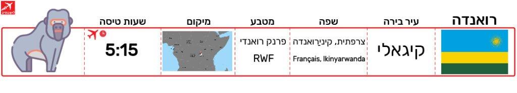 לאן טסים רואנדה
